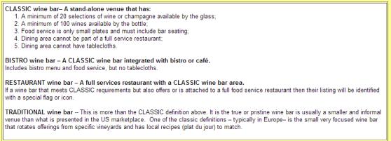 wine bar definition